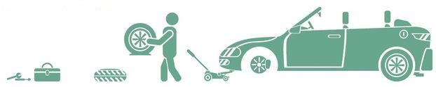 buy tyres online Milton Keynes